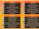 Euroliga 2013-2014: el sorteo define los grupos de la primera fase