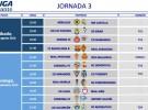 Liga Española 2013-2014 2ª División: horarios y retransmisiones de la Jornada 3
