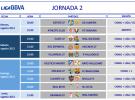 Liga Española 2013-2014 1ª División: horarios y retransmisiones de la Jornada 2