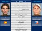 Masters 1000 de Cincinnati 2013: previa y horarios de las semifinales Nadal-Berdych y Del Potro-Isner
