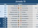 Liga Española 2012-2013 2ª División: horarios y retransmisiones de la Jornada 19