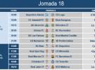 Liga Española 2013-2014 2ª División: horarios y retransmisiones de la Jornada 18