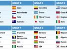 Sorteo del Mundial de Brasil 2014: España en el Grupo B, el grupo de la muerte