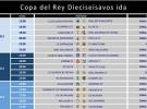 Copa del Rey 2013-2014: horarios de la ida de dieciseisavos de final
