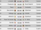 Liga Española 2013-2014 1ª División: horarios y retransmisiones de la Jornada 16