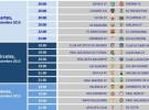 Copa del Rey 2013-2014: horarios y retransmisiones de la vuelta de dieciseisavos