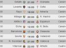 Liga Española 2013-2014 1ª División: horarios y retransmisiones de la Jornada 28