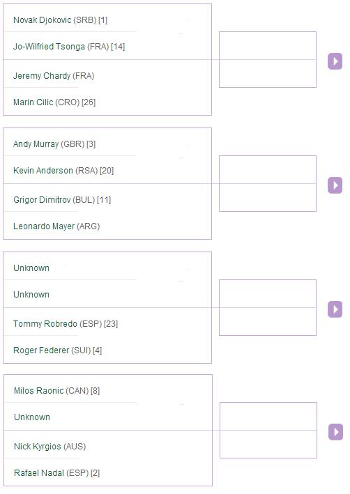 Wimbledon-Octavos-Final-Cuadro-Masculino