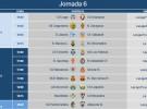Liga Española 2014-2015 2ª División: horarios y retransmisiones de la Jornada 6