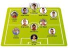 Los jóvenes jugadores elegidos como los mejores por Fútbol Draft 14