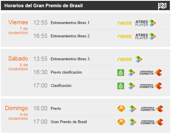 Horarios GP de Brasil de Formula 1