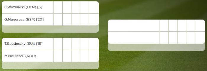 Wimbledon - 3