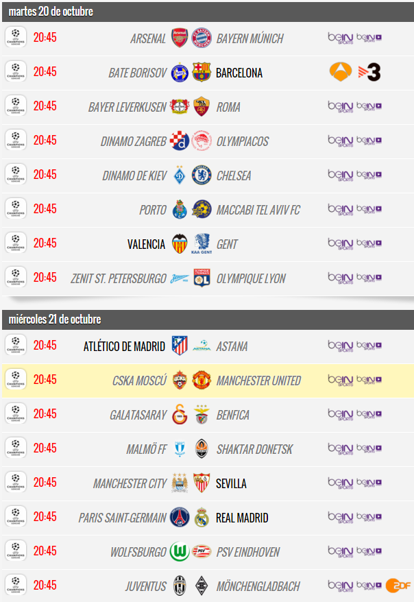 Champions League - Partidos Jornada 3