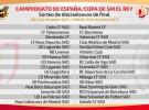 Copa del Rey 2015-2016: sorteo de las eliminatorias de dieciseisavos de final