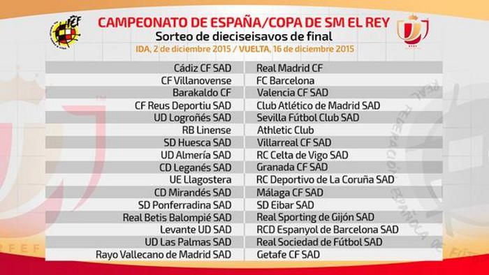 Eliminatorias de dieciseisvaos de final de la Copa del Rey 2015-2016