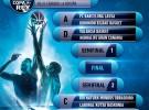 Copa del Rey ACB 2016: Previa de los cuartos de final