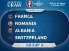 Eurocopa 2016: listas de convocados de Francia, Rumanía, Albania y Suiza