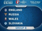 Eurocopa 2016: listas de convocados de Inglaterra, Rusia, Gales y Eslovaquia