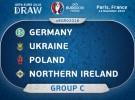 Eurocopa 2016: listas de convocados de Alemania, Ucrania, Polonia e Irlanda del Norte