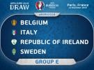 Eurocopa 2016: listas de convocados de Bélgica, Italia, Irlanda y Suecia