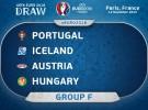 Eurocopa 2016: calendario del Grupo F