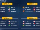 Sorteada la fase de grupos del Mundial de Balonmano 2017