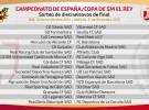 Copa del Rey 2016-2017: así ha quedado el sorteo de dieciseisavos de final
