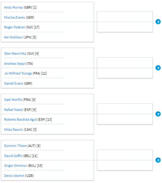 Australian Open - Octavos de final masculinos