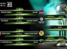 La Copa del Rey de baloncesto de 2017 ya tiene cruces y horarios