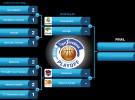 Playoffs Liga Endesa ACB 2016-2017: previa y horarios de las semifinales