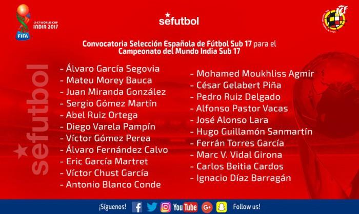 Convocatoria de la selección española sub 17 para el Mundial de India