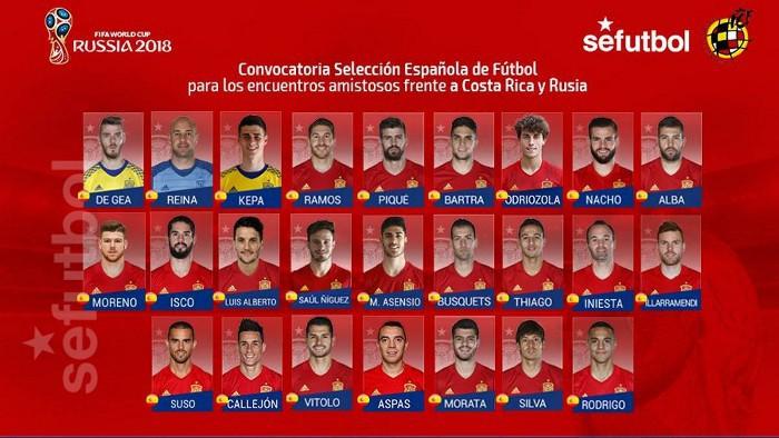 Convocatoria de España para los amistosos ante Costa Rica y Rusia