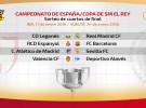 Copa del Rey 2017-2018: horarios de los partidos de ida y de vuelta de las eliminatorias de cuartos de final