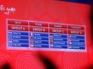 Calendario de la fase de grupos del Europeo de balonmano 2018, que se jugará en Croacia