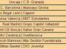 Liga ACB: resultados y crónica de la Jornada 15