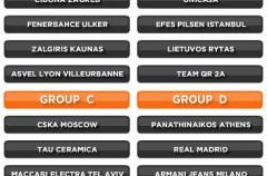 Euroliga 2009/10: Barcelona, Tau, Real Madrid y Unicaja ya conocen sus rivales