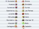 Liga Española 2009/10 2ª División: previa, horarios y retransmisiones de la Jornada 4