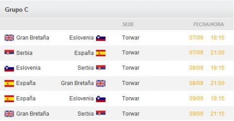 Eurobasket 2009: análisis, calendario, horarios y retransmisiones del grupo de España