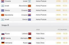Eurobasket 2009 en Polonia: grupos, calendario y horarios de la primera fase