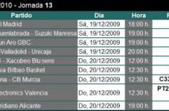Liga ACB Jornada 13: horarios, previa y retransmisiones de un fin de semana donde destaca el Caja Laboral-Real Madrid
