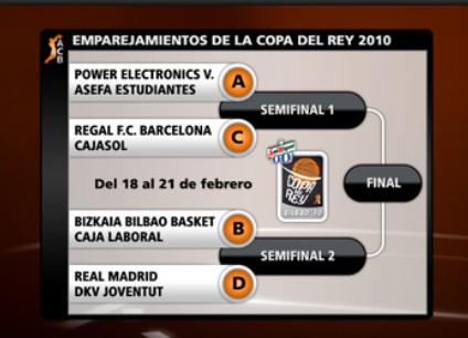 Emparejamientos de la Copa del Rey de baloncesto de Bilbao 2010