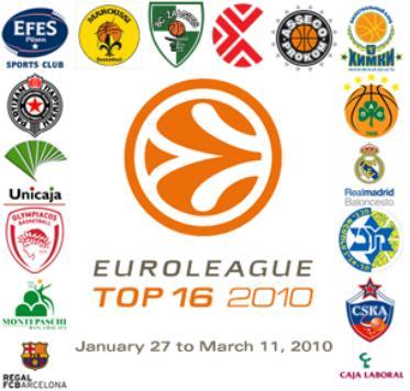 Euroliga Top 16 - Equipos Clasificados