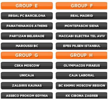 Euroliga Top 16: se celebró el sorteo y el Real Madrid fue el peor parado