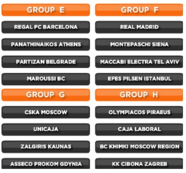 GruposTop16Euroliga