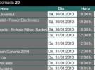 Liga ACB Jornada 20: previa, horarios y retransmisiones donde destaca el Real Madrid-Unicaja