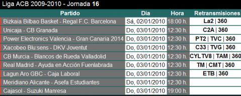 Liga ACB - Previa Jornada 16