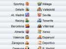 Liga Española 2009/10 1ª División: horarios y retransmisiones de la Jornada 16 con Barcelona-Villarreal y Osasuna-Real Madrid