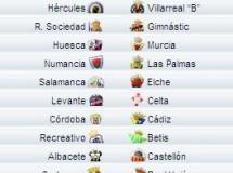 Liga Española 2009/10 2ª División: previa, horarios y retransmisiones de la Jornada 24
