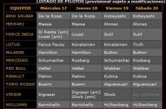 La segunda tanda de entrenamientos de Fórmula 1 de Jerez comienza este miércoles