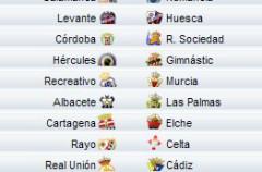 Liga Española 2009/10 2ª División: previa, horarios y retransmisiones de la Jornada 30